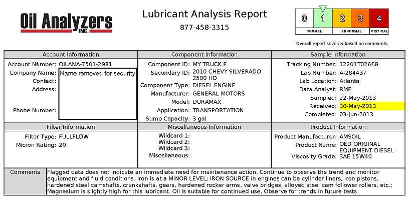 OIL Analysis OED2_1